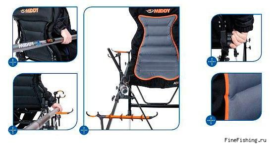 Кресло рыболовное MIDDY MX-100 Pole/Feeder Recliner Chair Chair Only